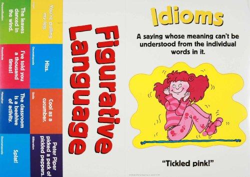 Eureka Figurative Language Bulletin Board Sets front-725627