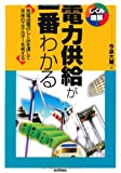 51whM5HopkL. SL160  【電気料金】 各電力会社の電気料金一覧2013年3月版