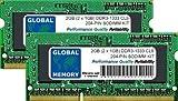 2GB (2 x 1GB) DDR3 1333MHz PC3-10600 204-PIN SODIMM MEMORY RAM KIT FOR INTEL MAC MINI/MAC MINI SERVER (MID 2011) & INTEL IMAC (MID 2010 - MID/LATE 2011)