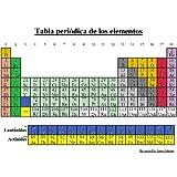 Tabla periódica de los elementos químicos (español)