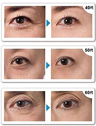 59 Meditox Deep Wrinkle Smoothing Treatment