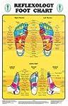 Reflexology Foot Chart - Reflexology...