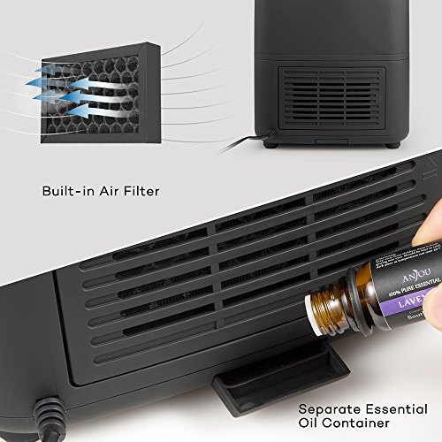 Umidificatore-ad-Ultrasuoni-TaoTronics-6L-da-105W-con-Vaporizzazione-a-Caldo-e-a-Freddo-Display-LED-Tattile-Filtro-dellAria-Comparto-Oli-Essenziali-Separato-Protezione-Basso-Livello-dellAcqua-Modalit-