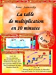 La table de multiplication  en 10 min...