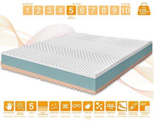 Matelas Mémoire de forme 180x200 hauteur 22 cm Rainbow 3 couches Relax...