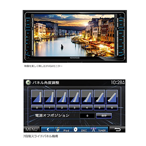 KENWOOD MP3/WMA/AAC/WAV対応DVD/CD/USBレシーバー DDX6015W