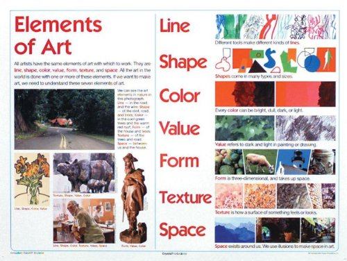 School Specialty Elements Of Art Posters, 18 X 24 Inches, Set Of 8