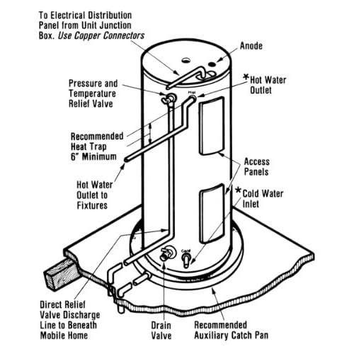 Rheem 72 30 1 120V / 2000W 30 Gallon Electric Water Heater on rheem hot water heater, mobile home gas water heater, rheem tank water heater, rheem 66 gallon water heater, rheem 29 gallon water heater, rheem 20 gallon water heater, rheem 2.5 gallon water heater, rheem 33 gallon water heater, rheem electric water heater, rheem 100 gallon water heater,