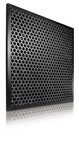 Philips AC4123/10 Filtre à charbon actif compatible Philips AC4012/10