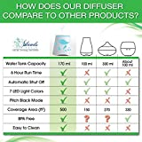 Aromatherapy-Essential-Oil-Diffuser-7-Color-Changing-Led-Lights-Portable-Ultrasonic-Cool-Mist-Humidifier-Auto-Shutoff-Best-Aroma-Diffusers-For-Home-Office-Kids-and-Spa-up-to-800-sq-ft-room