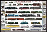 History of Trains Poster