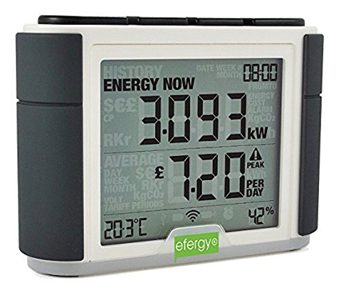 efergy-elite-classic-30-energy-monitor-electricity-saving-smart-meter