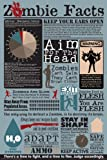 NMR/Aquarius Zombie Facts Poster
