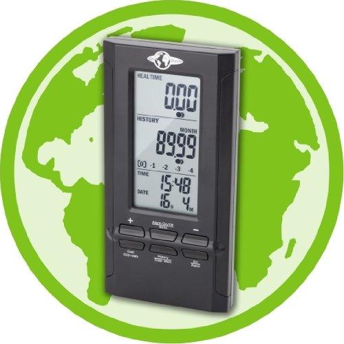 Total Energy Power Meter Led Pulse Senson Count Electricity Consumption Analyzer Monitor Saving Digital Wattmeter
