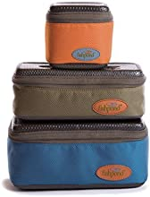 Fishpond Sweetwater Reel Case Medium by Fishpond