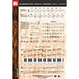 Elementary Music Theory Wall Chart