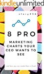 8 Pro Marketing Charts your CEO wants...