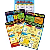 Fractions & Decimals Chart Pack