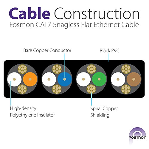 CAT7 Flat Ethernet Cable, Fosmon (Black - 6 Feet) CAT7 Snagless RJ45 Ethernet Network Patch Cable [FLAT Tangle Free] - Ultra Speed 10 Gigabit 600Mhz
