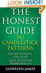 The Honest Guide to Candlestick Patte...