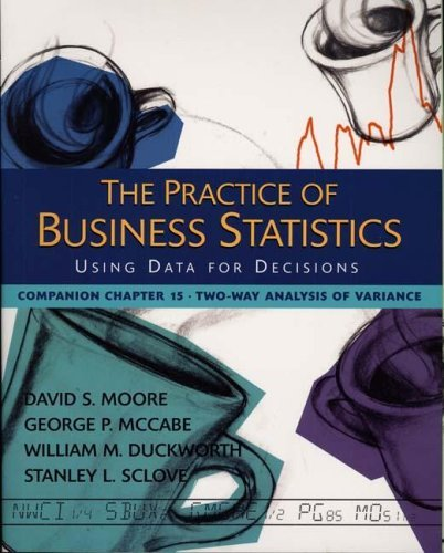 The Practice of Business Statistics Companion Chapter 15: Two-Way Analysis of Variance