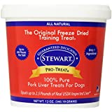 GIMBORN 731058 Pro Treats for Dogs Freeze Dried Pork Liver Treats for Dogs, 12-Ounce