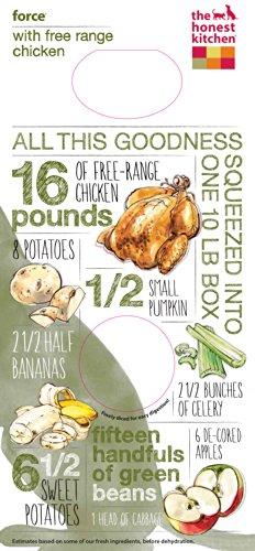 The Honest Kitchen Force: Grain Free Chicken Dog Food, 10 lb_Image4
