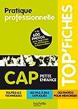 TOP'Fiches - Pratique