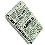 Battery for Logitech C-LR65, C-RL65, Harmony 1000 Remote, Harmony 1100 Remote, Harmony 1100i Remote, Harmony 915 Remote, Internet Radio, Squeezebox Duet Controler