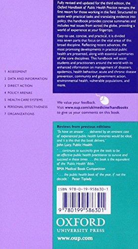 Quello che i sintomi possono essere dopo eliminazione di emorroidi