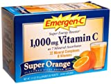 Symptoms of Vitamin C