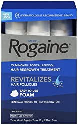 Rogaine for