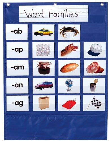 Carson Dellosa Mini Essential Pocket Chart (158159) (Mini Pocket Chart compare prices)