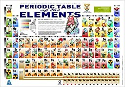 POP Home Store Wall Science Poster Periodic Table Of The Elementswallpaper 20X30 Inch