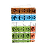 Periodic Table of the Elements Gift Card Holder & Wallet