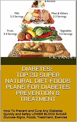 Diabetes Diet:Top Super Natural 1200-1600 Calories Well-Balanced Diet Plan Checklist With Food Varieties For Diabetes: 30 Days Challenge Diabetes Meal To Quickly & Safely Prevent And Reverse Diabetes