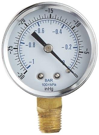 4 bottom mount gauge