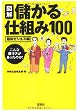 図解 儲かる仕組み100 最新ビジネス編 (宝島SUGOI文庫)