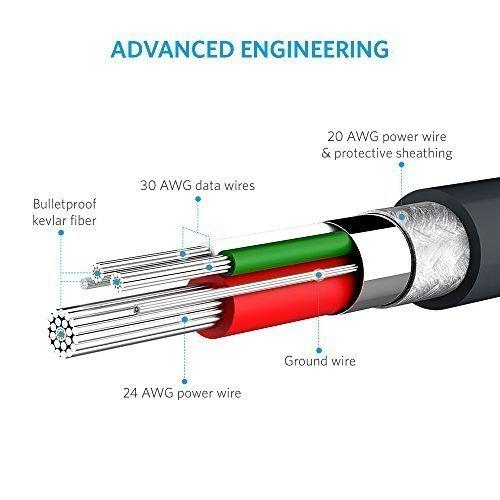 Anker-Powerline-Lightning-Cable