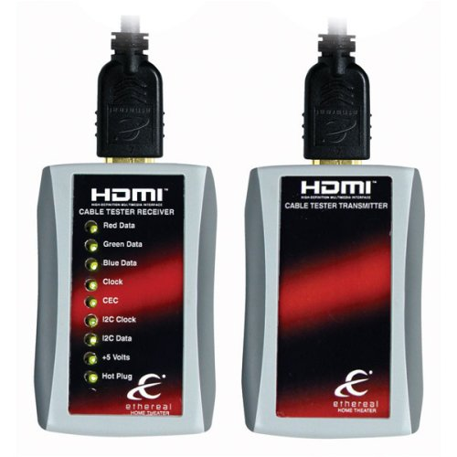 Ethereal HDMI Cable Tester