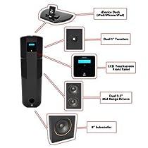 Pyle Home PHST96IPBK 30-Pin iPod/iPhone/iPad Speaker Dock Tower (Black Matte)