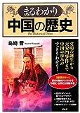 書評 まるわかり中国の歴史