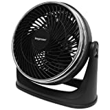 Impress 8-Inch Turbo Velocity Fan