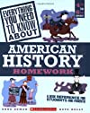 Everything You Need...am Hist To Know About American History (Everything You Need To Know About...)