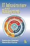 IT Infrastructure & Management
