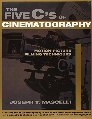 Five C's of Cinematography: Motion Pictures Filming Techniques