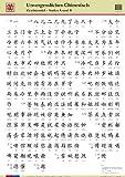 Unvergessliches Chinesisch, Zeichentafel Stufen A und B