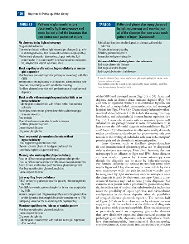 Heptinstall's Pathology of the Kidney J. Charles Jennette MD Vivette D. D'Agati MD Jean L. Olson MD Fred G. Silva MD LWW