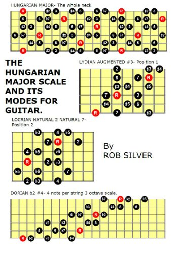 download the hungarian major scale and its modes for guitar by rob silver for free. Black Bedroom Furniture Sets. Home Design Ideas