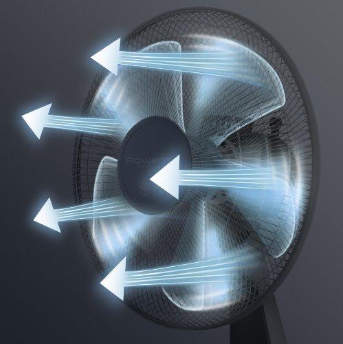 Rowenta Vu2531 Turbo Silence 4 Speed Oscillating Desk Fan